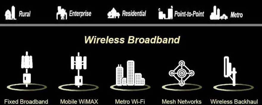 https://www.researchgate.net/publication/277417638_Emerging_Technologies_LTE_vs_WiMAX