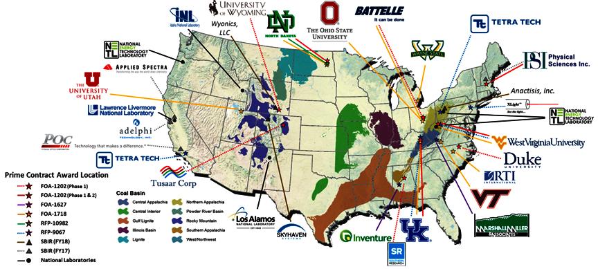 https://www.netl.doe.gov/coal/rare-earth-elements/program-overview/background