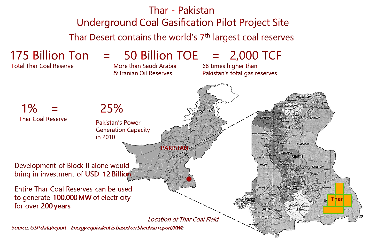 https://sites.google.com/a/themughals.net/www/initiatives-1/project-ucg-ctl-pak/mughals_chp_web_3-pak-thar-pilot-project.png