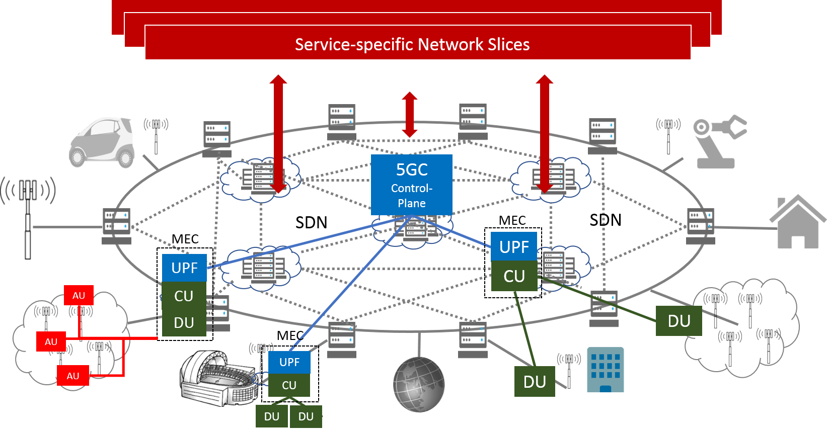 https://www.ibm.com/services/business-continuity/cyber-resilience?p1=Search&p4=43700064924773314&p5=p&gclid=Cj0KCQjw6s2IBhCnARIsAP8RfAiDYBnJmQjxaaIIQiCqNLcnb15SyuF7NHv2CLn5TCrC_baGNmtJCHAaAnT6EALw_wcB&gclsrc=aw.ds