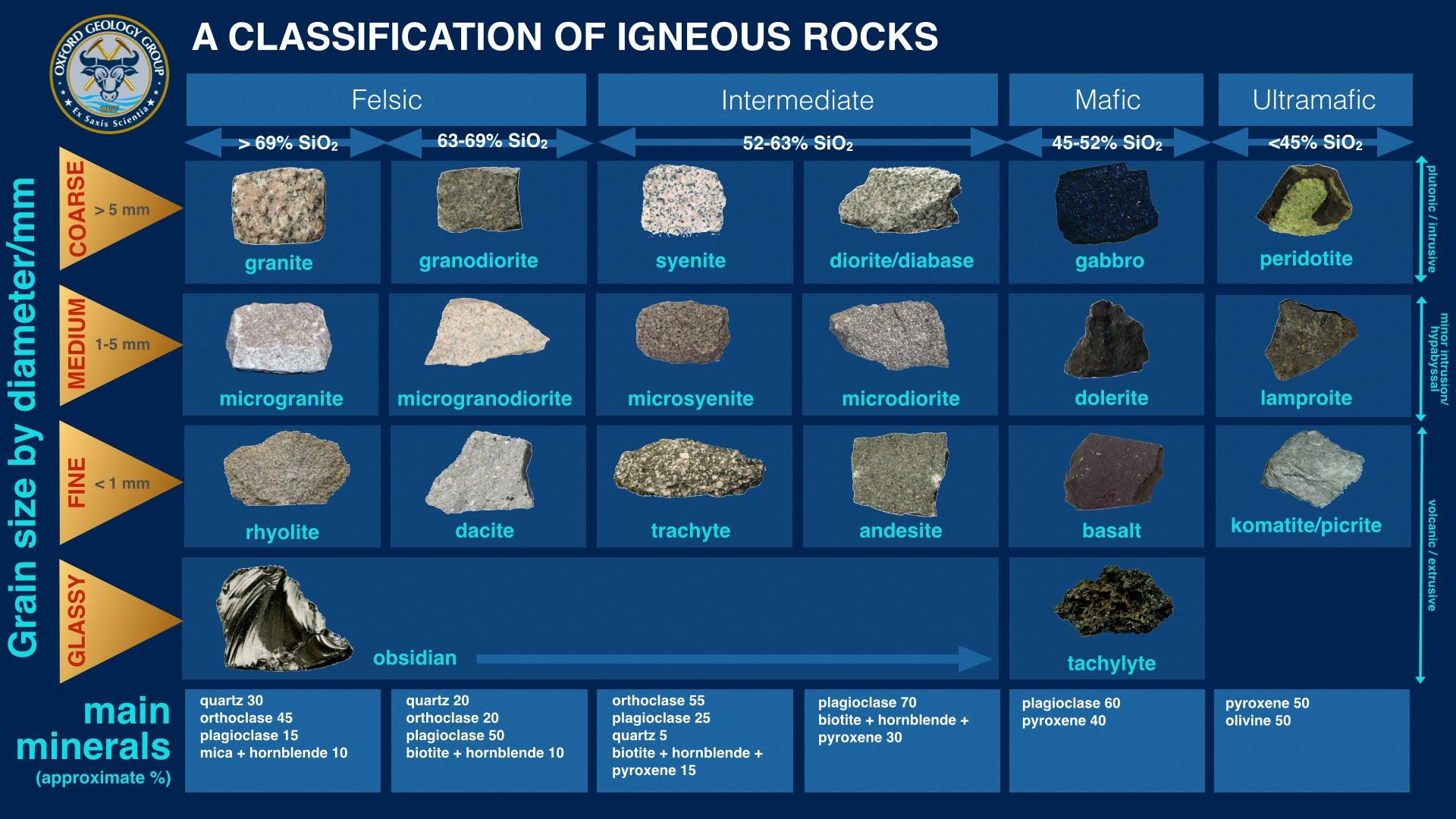 https://www.nps.gov/subjects/geology/rocks.htm