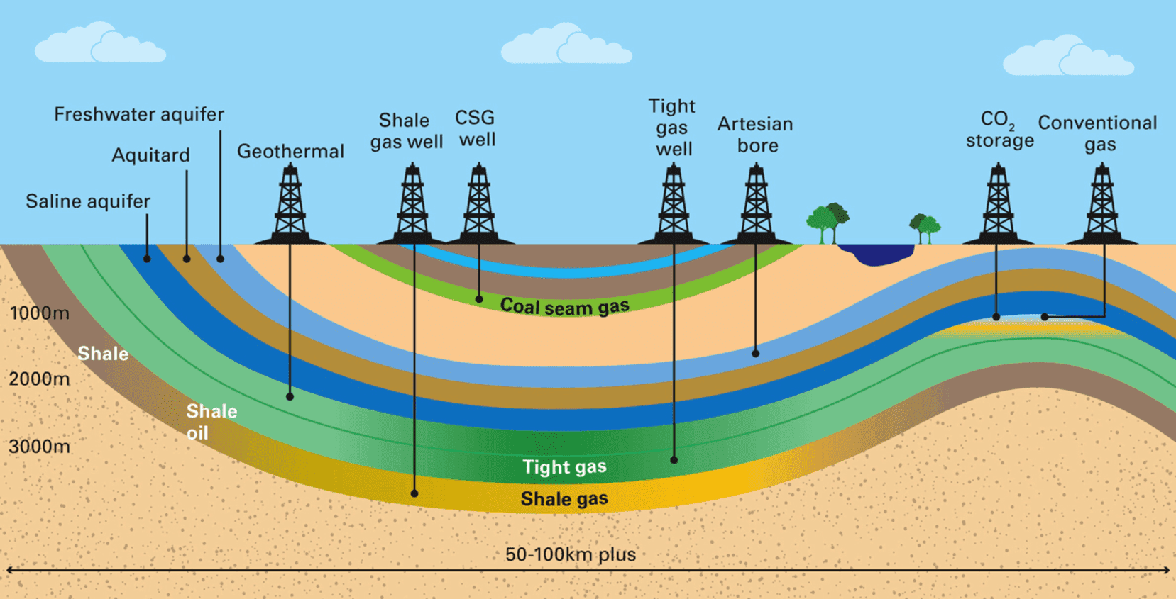 https://www.usgs.gov/centers/cersc/science/united-states-assessments-undiscovered-oil-and-gas-resources?qt-science_center_objects=0#qt-science_center_objects