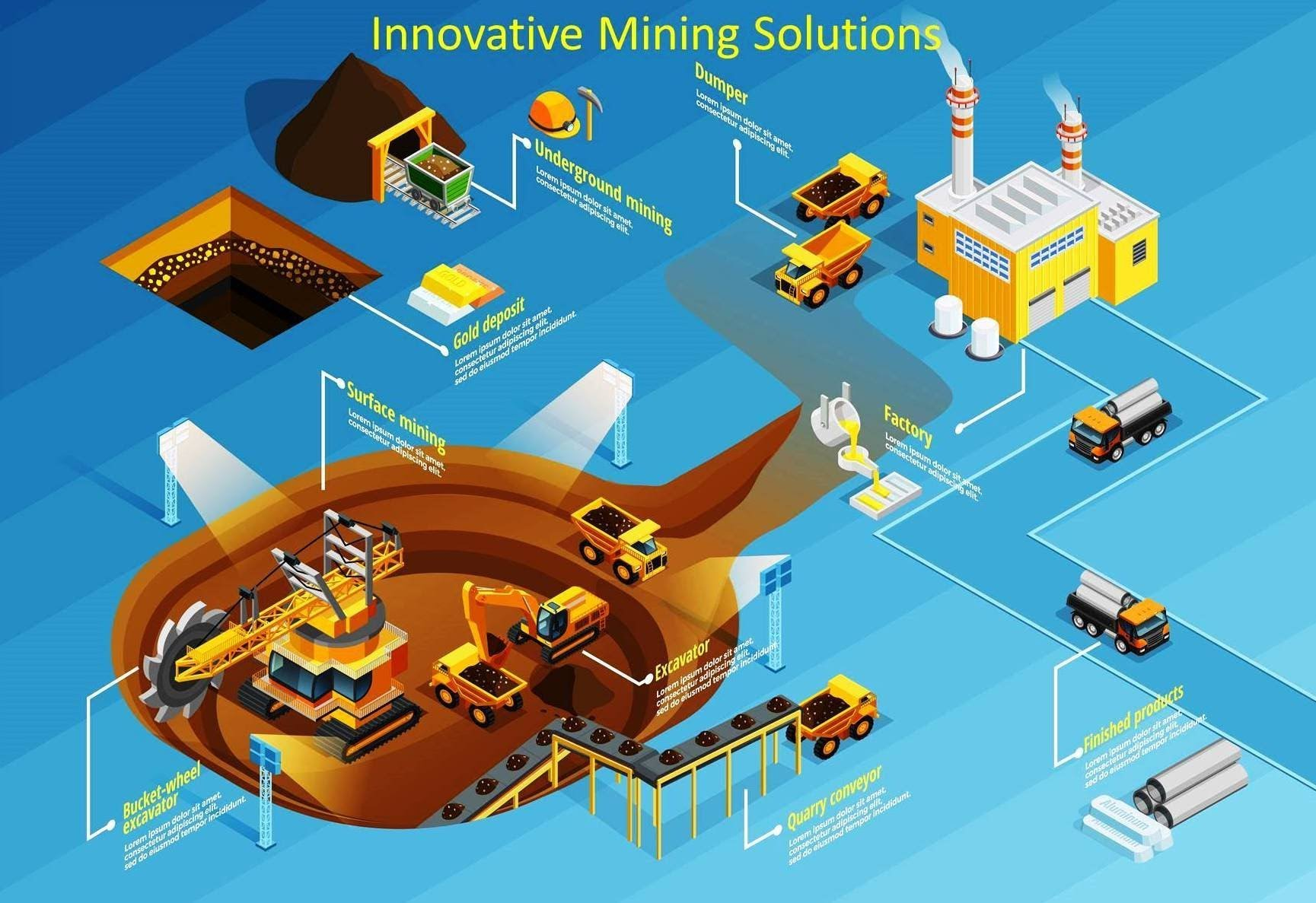 https://www.ge.com/digital/sites/default/files/download_assets/GE-Digital-Mine-Transform-Your-Mine-Into-A-Digital-Industrial-Company.pdf