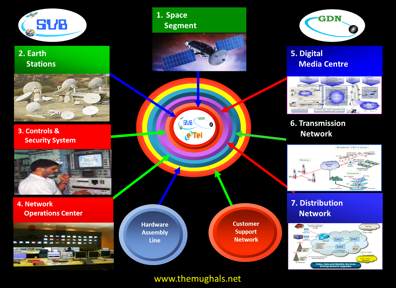 https://sites.google.com/a/themughals.net/www/initiatives-1/projects/MUGHALS_web_main_pak_teleport_design.png?attredirects=0