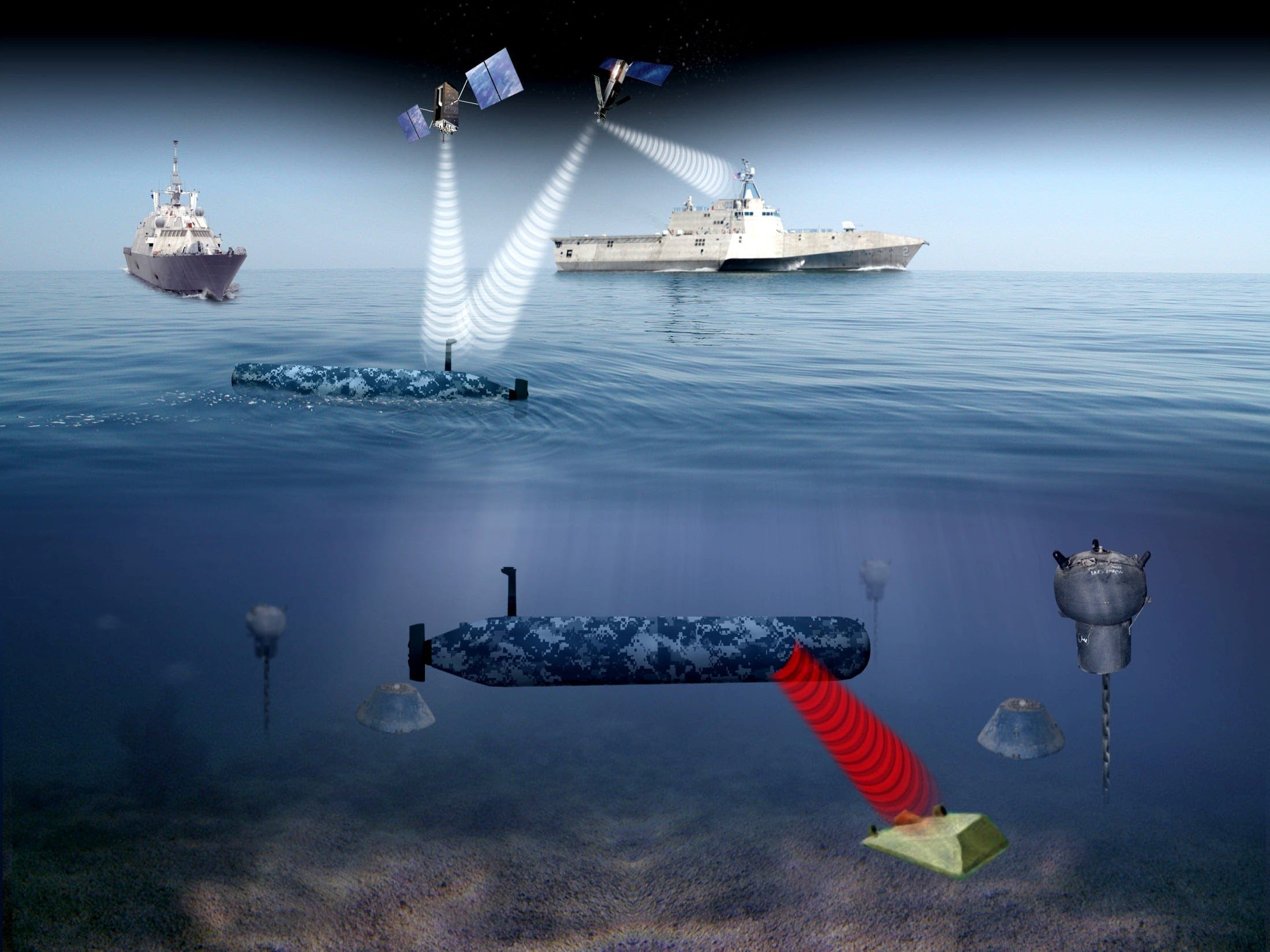 https://www.mistralsolutions.com/defense-solutions-page/solutions/sonar/