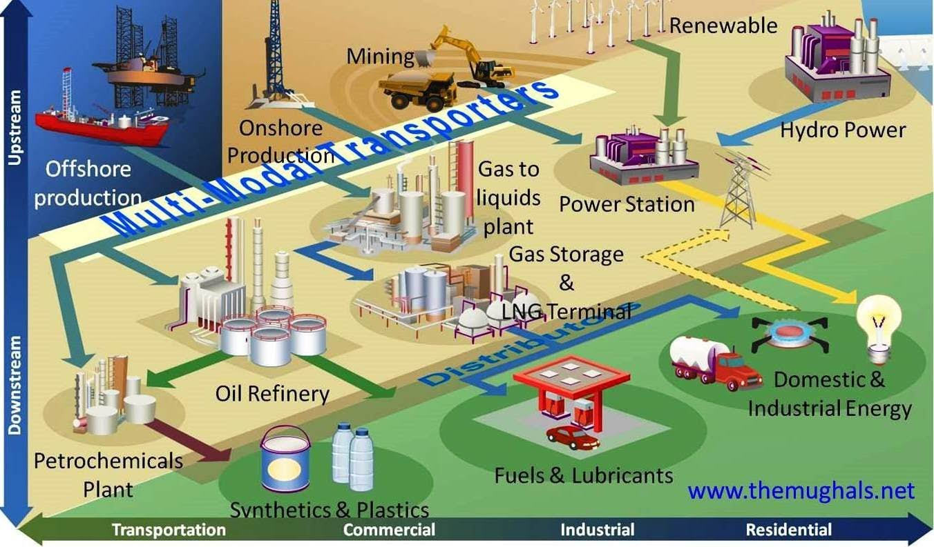 https://www.wa.gov.au/organisation/energy-policy-wa/energy-transformation-strategy